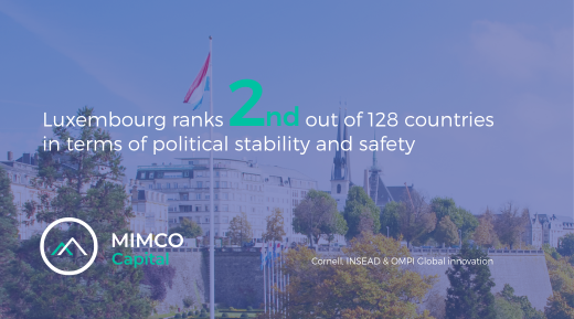Luxembourg rank 2nd out of 128 countries in terms of
